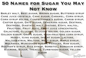 Names+for+Sugar+poster[1]